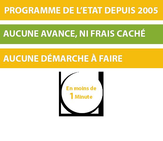 Programme de l'État depuis 2005